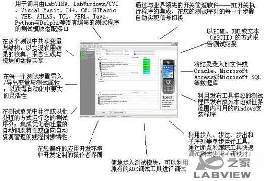 什么是NI TestStand2.jpg