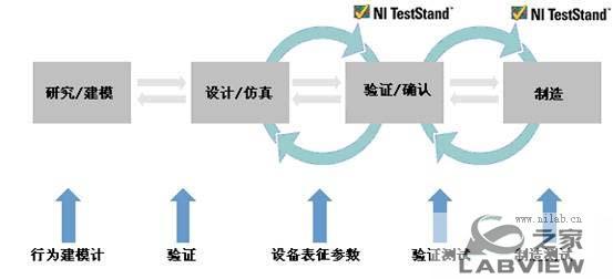 什么是NI TestStand3.jpg